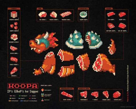 Cooking Koopa