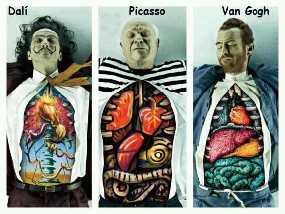 Painter's anatomy